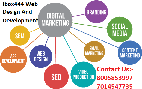 best-digital-marketing-services-delhi-ncr.png