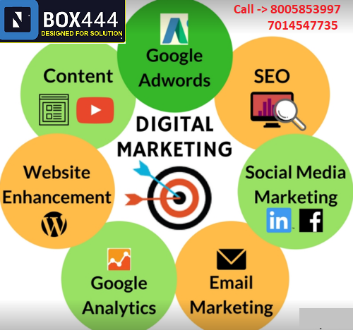 cheap-digital-marketing-company-delhi-ncr-india.png