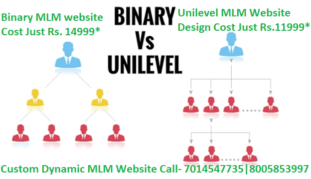 mlm-software-solution-binary-and-unilevel-ibox444.png