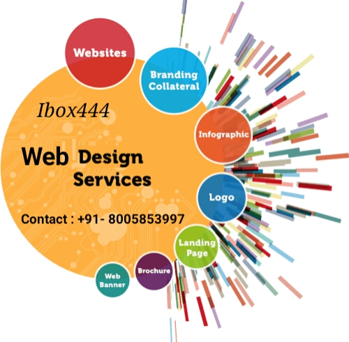 Best Web Design & Development Company Jaipur | Ecommerce Website